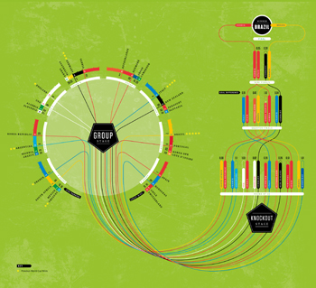 Illustration by numbers: an in-depth guide to creating