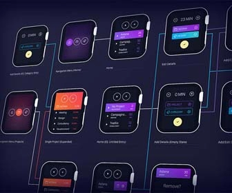 How to design Apple Watch apps