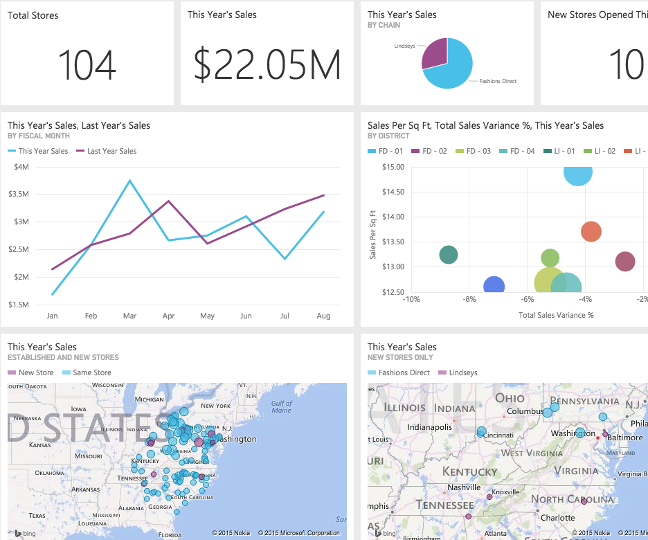 You can now publish data visualisations to the web from Power BI