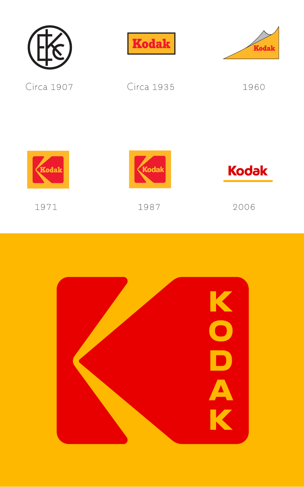 Why logos are going retro - Features - Digital Arts
