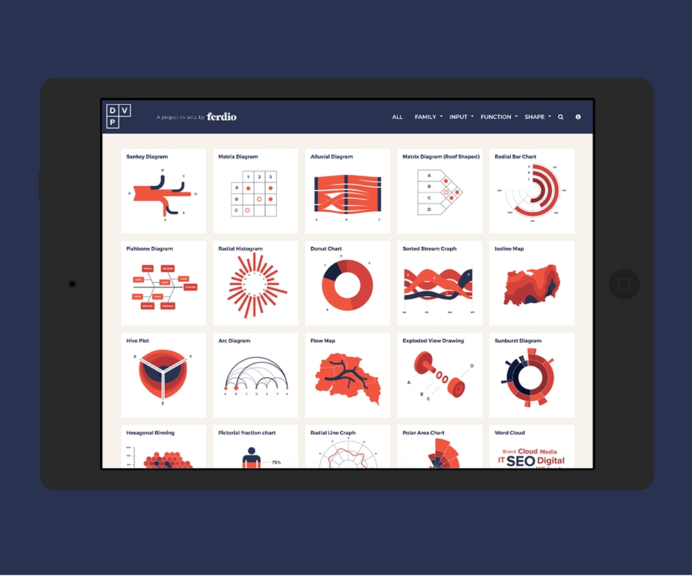 Be inspired on how to present data with this brilliant online archive